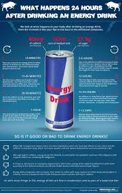 how energy drinks affect your body within 24 hours