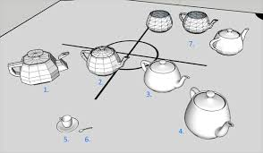 teapot sketchup extension warehouse