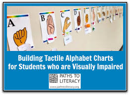 Alphabet Blind Building Tactile Alphabet Charts For Students With Visual
