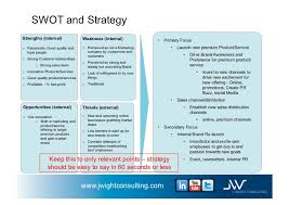 business plan example for widget company v 1 1 november 1st 2011 j u2026