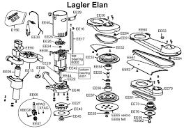 Lagler Hummel Floor Sander by Lagler Elan Laglerelan 0 00 Ussander Com Shop For Floor