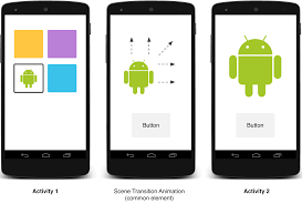 activity android defining custom animations android developers