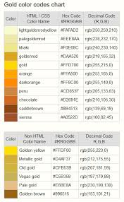 Best Color Hex Codes The Gold Colour Code In Photoshop Quora