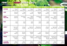 raw food reset 21 day raw cleanse meal plan meals food and raw