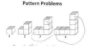 visual patterns u2013 teaching with problems