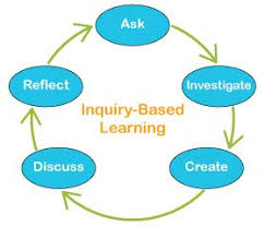 best 25 inquiry based learning ideas on what is