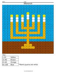 menorah holiday multiplication answer key 4th grade math