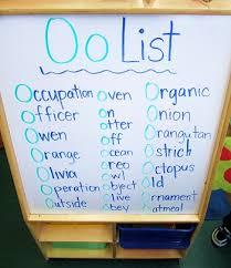 letter o words pre k letter idea 2018