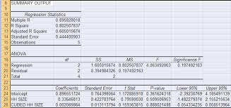 Linear Regression Table Excel Multiple Regression