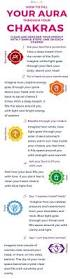 solar plexus chakra tattoo 25 trending crown meaning ideas on pinterest chakra meanings