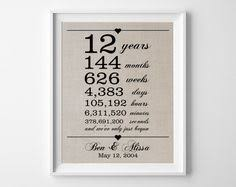 9 year anniversary gifts 9 years together cotton gift print 9th anniversary gifts 9