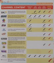 compare tfc packages get tfc video on demand