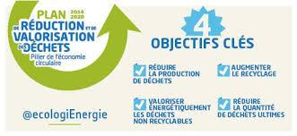 recyclage papier de bureau ségolène royal impose le tri du papier dans les administrations et
