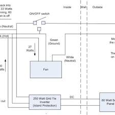 wiring diagram for a summer house love wiring diagram ideas
