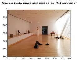 image processing 101