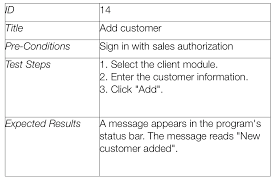 how to develop a template for test cases