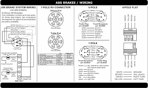 trailer wiring diagram for 4 way 5 6 way and 7 circuits with pin