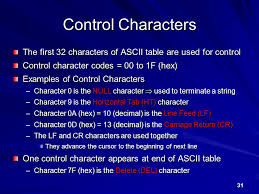 Hex Ascii Table Computers Organization U0026 Assembly Language Ppt Download