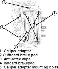 dodge ram 1500 brake pads 2006 dodge ram 1500 cab 5 7 front brake i
