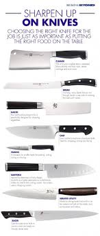 Best Type Of Kitchen Knives Best 25 Chef Knives Ideas On Pinterest Chef Knife Kitchen