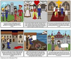 romeo and juliet play summary part 1 storyboard
