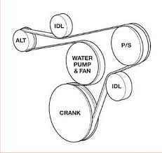 serp belt diagram jeep wrangler forum
