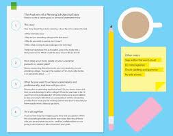 pay for essays around the net   that sometimes service is it     Die besten Achterbahnen der Welt Our site is the perfect place on line where by youngsters can pay to write down essay