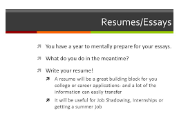 Job Shadowing On Resume by How To Write An Effective Resume Path Ways To College And Career