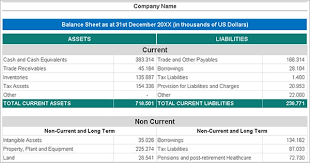 Income Statement Excel Template Income Statement Template With Profit And Loss Report Exle