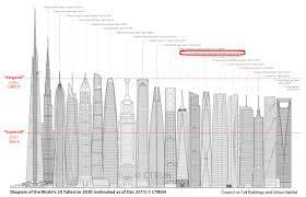 burj khalifa floor 163 u2013 meze blog