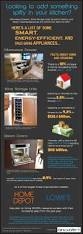 three kitchen appliance trends for 2014 landlord station
