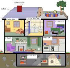 les chambres d une maison interfle les pièces de la maison voir aussi http