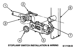 ford f150 brake light on how do you replace a brake light switch on a ford f 150