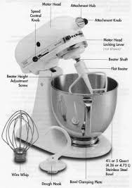 Kitchen Aid Mixers by Kitchen Aid Mixer Manual Appliances Kitchenaid Artisan Quart Stand