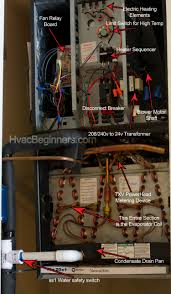 uv lights in air handling units hvac training for beginners page 2 of 5 ventilation air