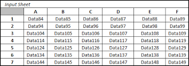 excel vba populating staggered ranges with 2d array data stack