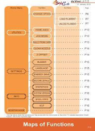 3f1j0 3d printer user manual jr manual en indd xyzprinting inc