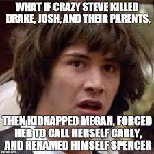 Megan Meme - conspiracy keanu meme imgflip