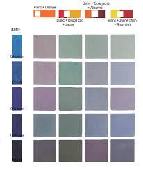 comment faire du beige en peinture des gris et mélange de couleurs les bases du dessin et de la