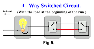 wiring a 3 way switch u2013 readingrat net
