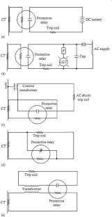 medium voltage switchgear and circuit breakers part 2