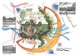 architectural site plan cga site analysis copy jpg 1 600 1 182 pixels diagramming