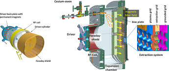 Radio Frequency Reference Guide Towards Large And Powerful Radio Frequency Driven Negative Ion