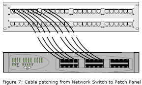 Patch Panel Label Template Excel Information Technology Equipment Voice And Data Cable