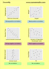 gcse statistics worksheets statistics math and worksheets