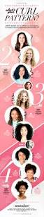 curly hair guide what u0027s your curl pattern