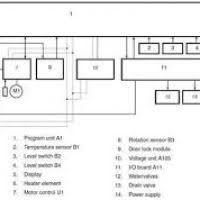 100 electrolux washing machine wiring diagram maytag