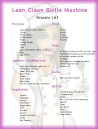 Word Grocery List Template Healthy Clean Eating Grocery List Grocery List Template