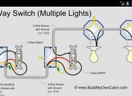 basic home wiring for dummies wiring diagram simonand