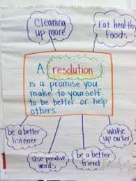 New Years Classroom Decorations by New Year U0027s Resolutions Goals Craft Classroom Crafts Pinterest